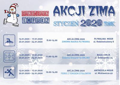 Akcja Zima 2020 - podsumowanie
